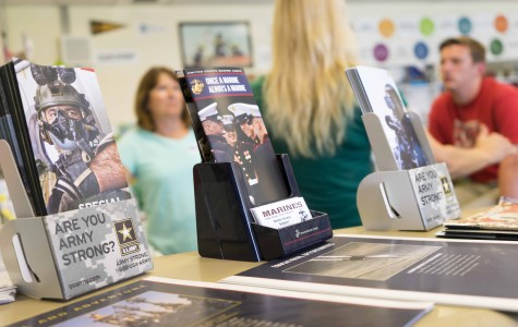 Cam High's Career Center features information on the U.S. Armed Services.