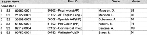 This schedule shows an example of a block schedule. On day