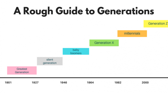 Generation+Z%3A+Morally+Attentive%2C+or+Too+Sensitive%3F